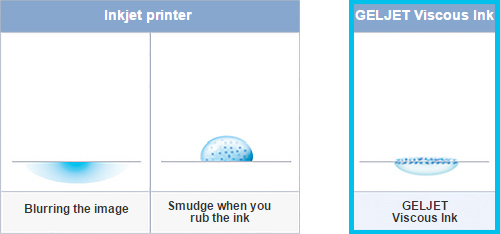 Sharp image quality on plain paper with Ricoh's fast-drying Liquid Gel™ technology