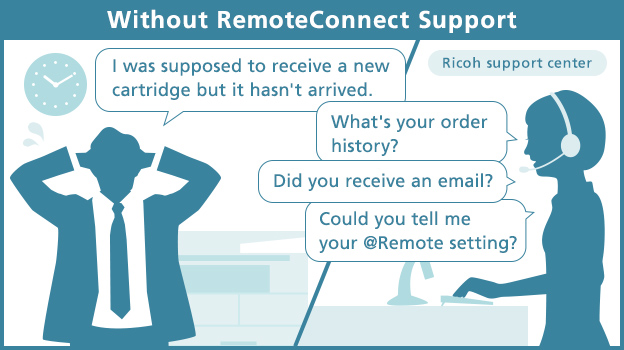 Without RemoteConnect Support01