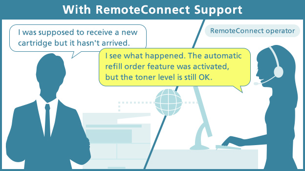 With RemoteConnect Support01