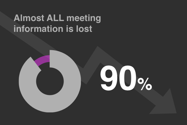 Almost ALL meeting information is lost