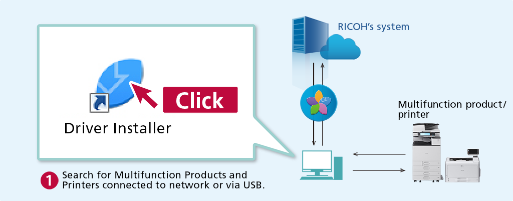Device Software Manager | Global | Ricoh
