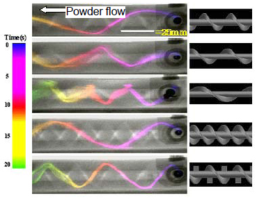 Figure 2: Structures of flows of developer powder transported by screws of various types visualized with X-ray