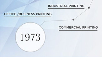 The Expansion of Ricoh's Inkjet Technology